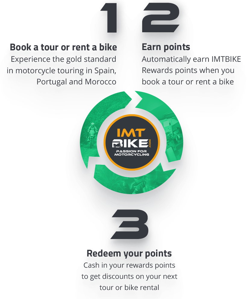 imtbike-rewards-full